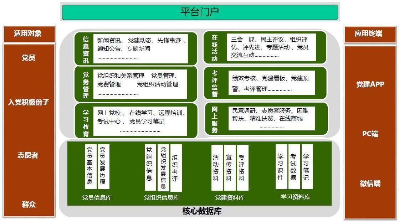 陕西省农村信用合作社联合社智慧党建_01.jpg