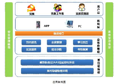 中国邮政集团公司党建信息化平台_01.png